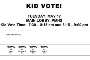 Game Day wins with 184 kid votes during Pelham school-budget election