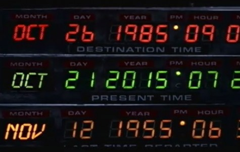 'Back to the Future 2' got quite a few things right about life in 2015